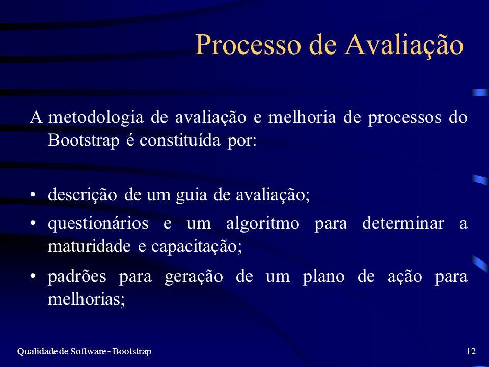 Processo de Avaliação A metodologia de avaliação e melhoria de processos do Bootstrap é constituída por: