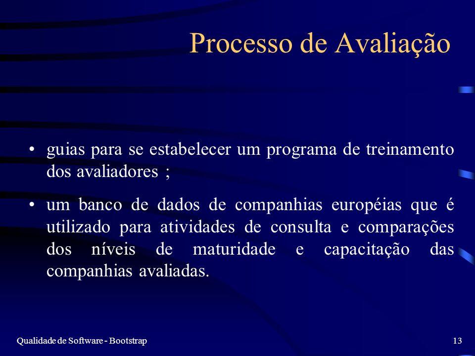 Processo de Avaliação guias para se estabelecer um programa de treinamento dos avaliadores ;
