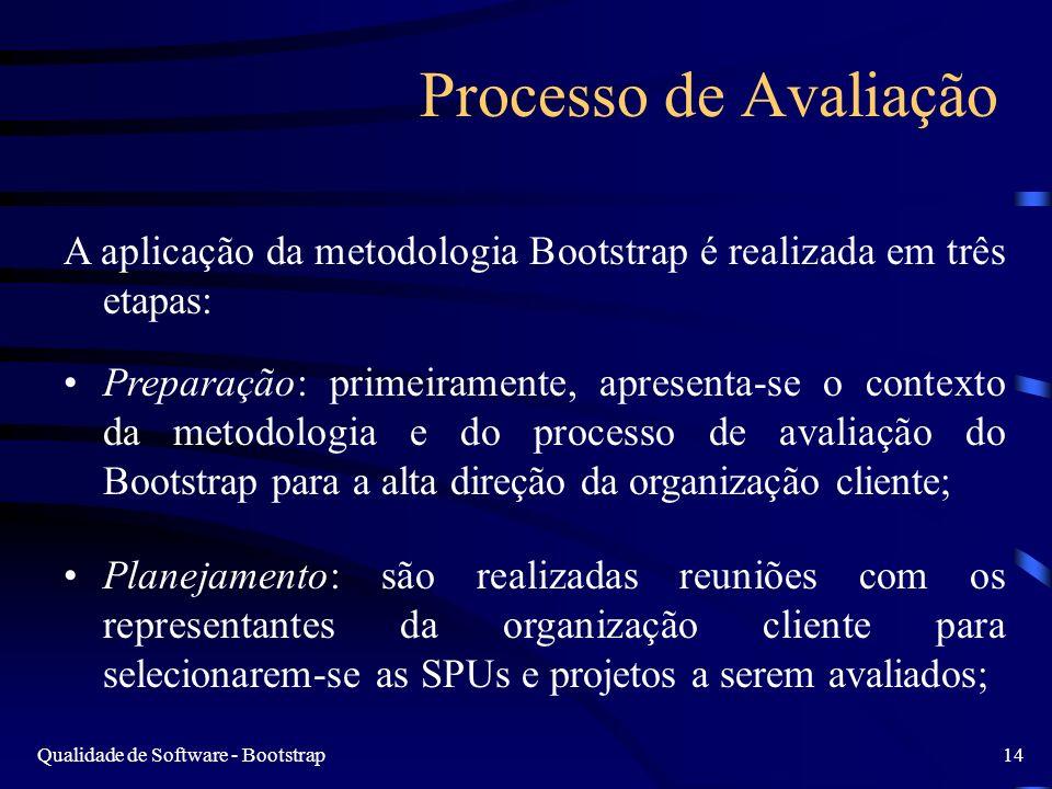 Processo de Avaliação A aplicação da metodologia Bootstrap é realizada em três etapas: