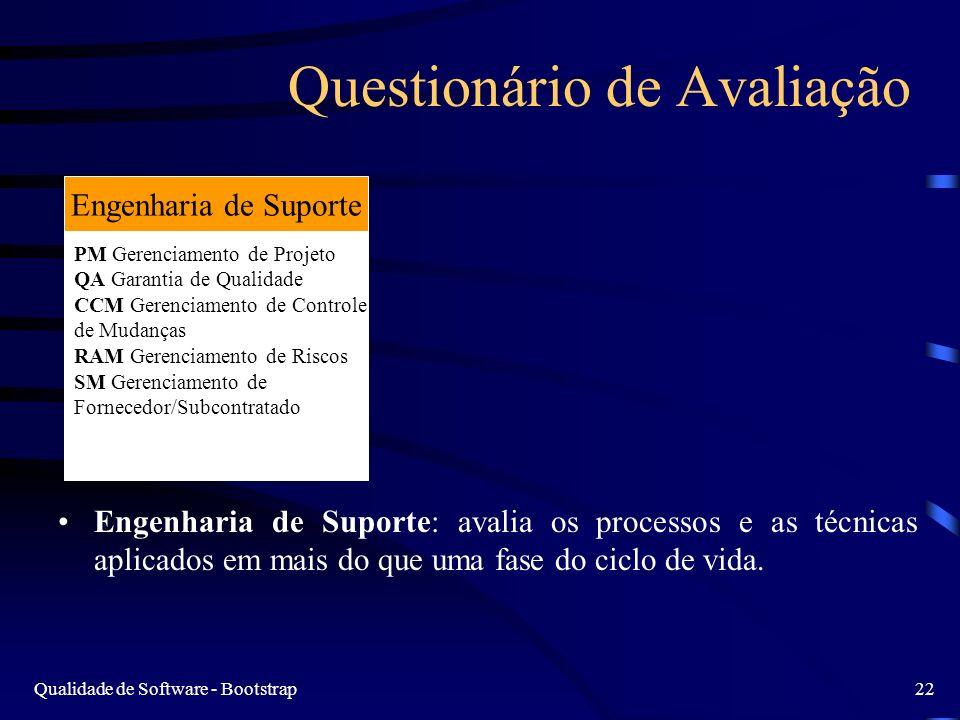 Questionário de Avaliação