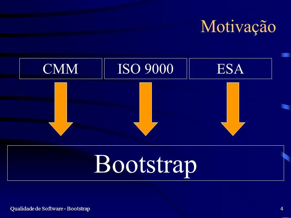 Motivação CMM ISO 9000 ESA Bootstrap Qualidade de Software - Bootstrap