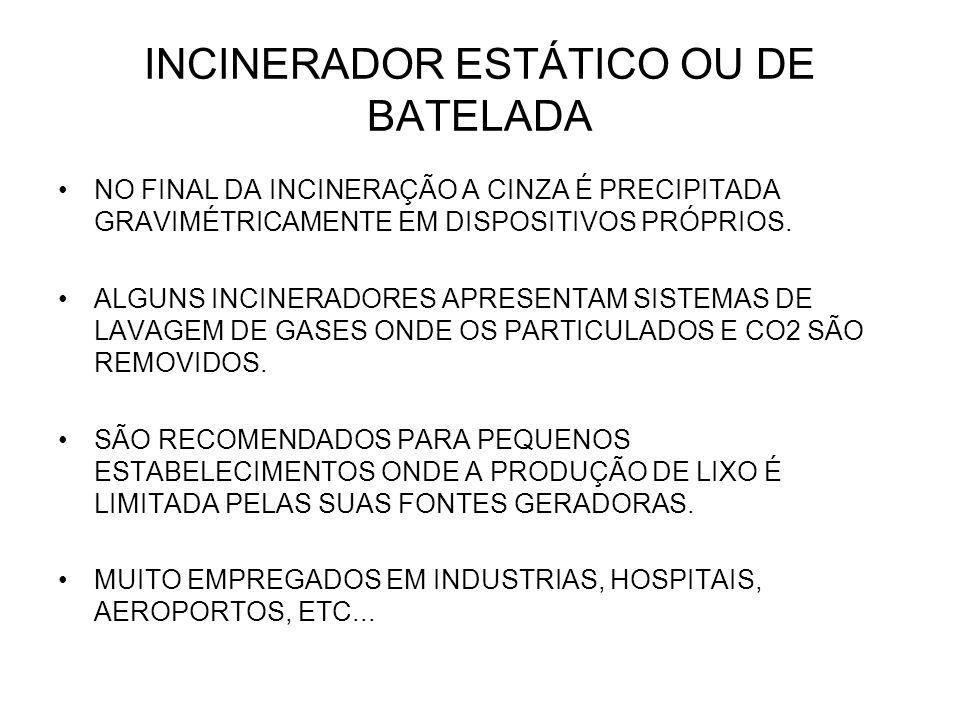 INCINERADOR ESTÁTICO OU DE BATELADA
