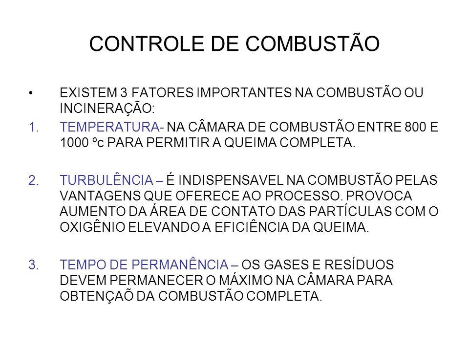 CONTROLE DE COMBUSTÃO EXISTEM 3 FATORES IMPORTANTES NA COMBUSTÃO OU INCINERAÇÃO: