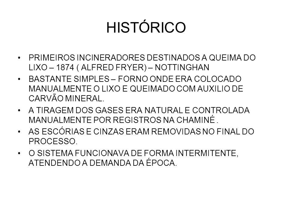 HISTÓRICOPRIMEIROS INCINERADORES DESTINADOS A QUEIMA DO LIXO – 1874 ( ALFRED FRYER) – NOTTINGHAN.