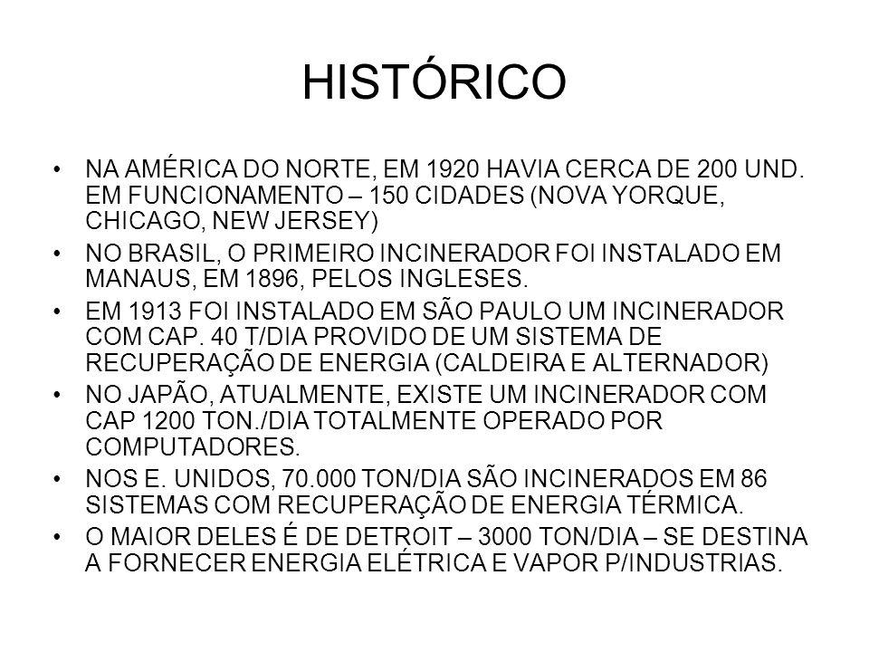 HISTÓRICO NA AMÉRICA DO NORTE, EM 1920 HAVIA CERCA DE 200 UND. EM FUNCIONAMENTO – 150 CIDADES (NOVA YORQUE, CHICAGO, NEW JERSEY)