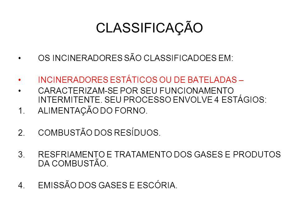 CLASSIFICAÇÃO OS INCINERADORES SÃO CLASSIFICADOES EM: