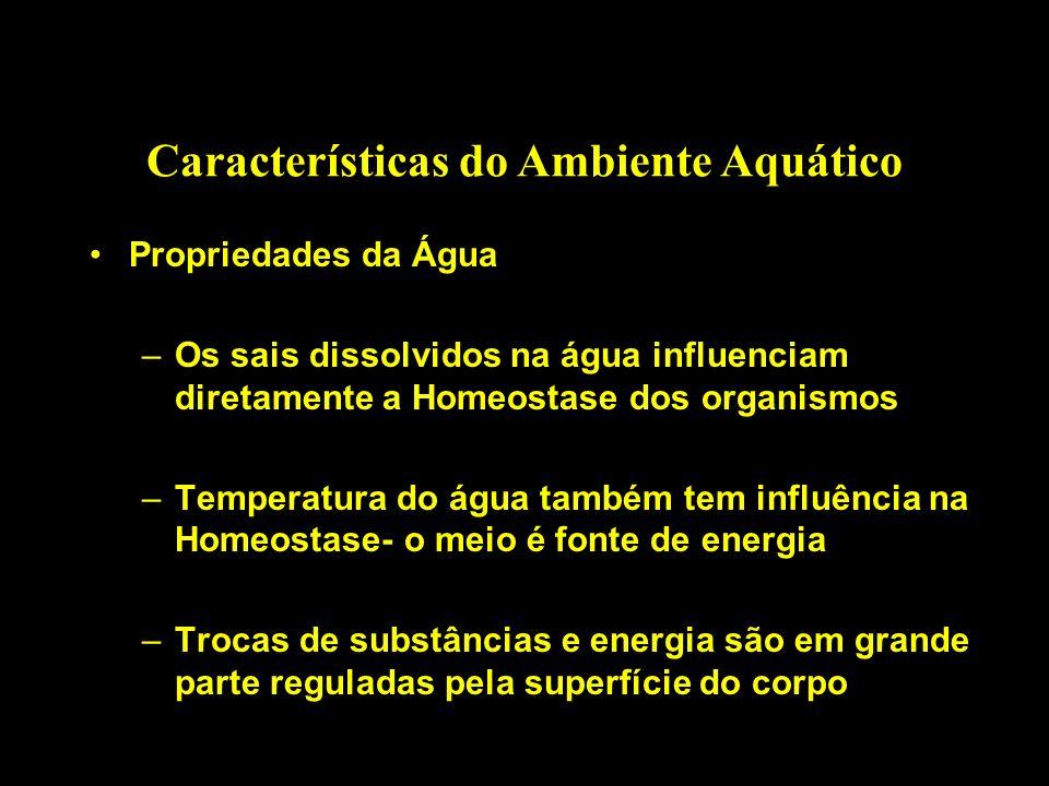 Características do Ambiente Aquático