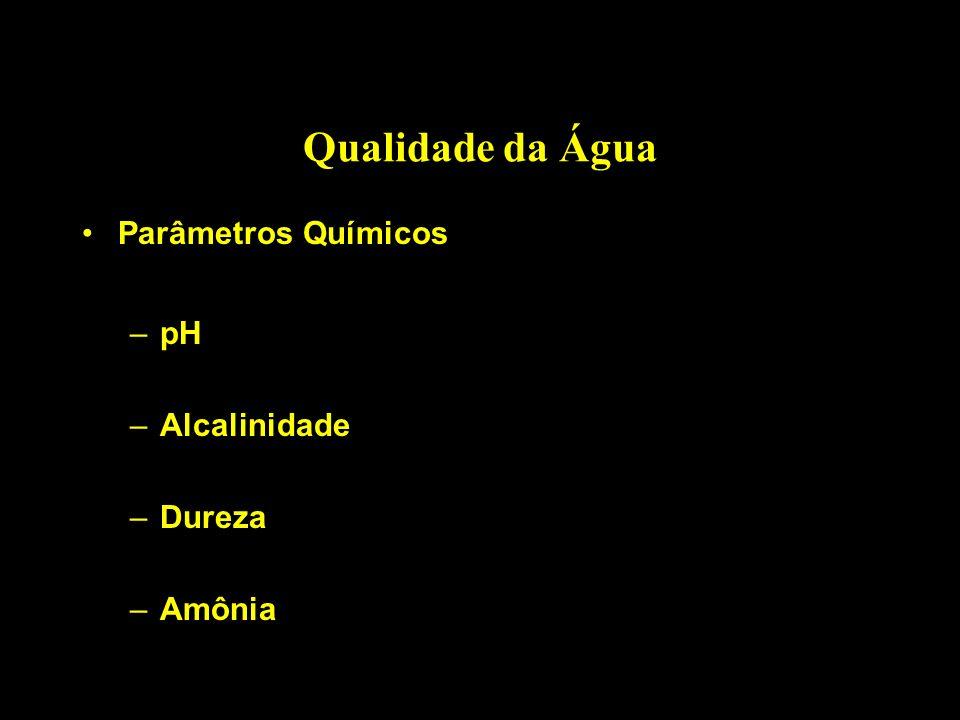 Qualidade da Água Parâmetros Químicos pH Alcalinidade Dureza Amônia