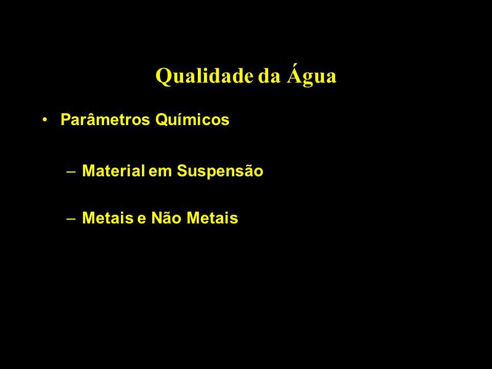 Qualidade da Água Parâmetros Químicos Material em Suspensão