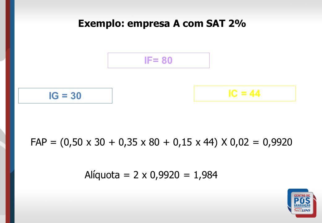 Exemplo: empresa A com SAT 2%
