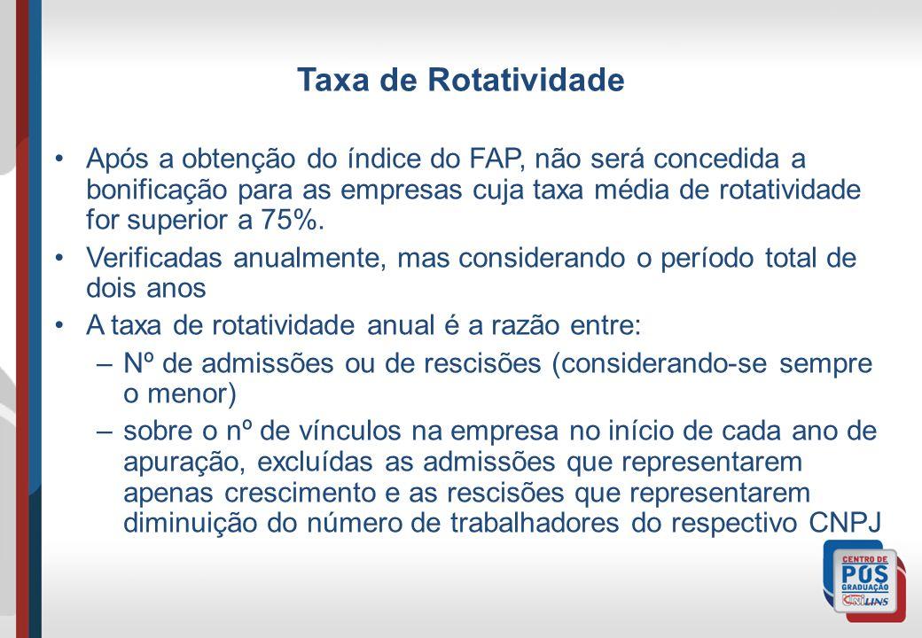 Taxa de Rotatividade