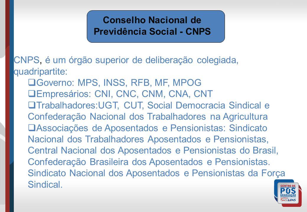 Conselho Nacional de Previdência Social - CNPS