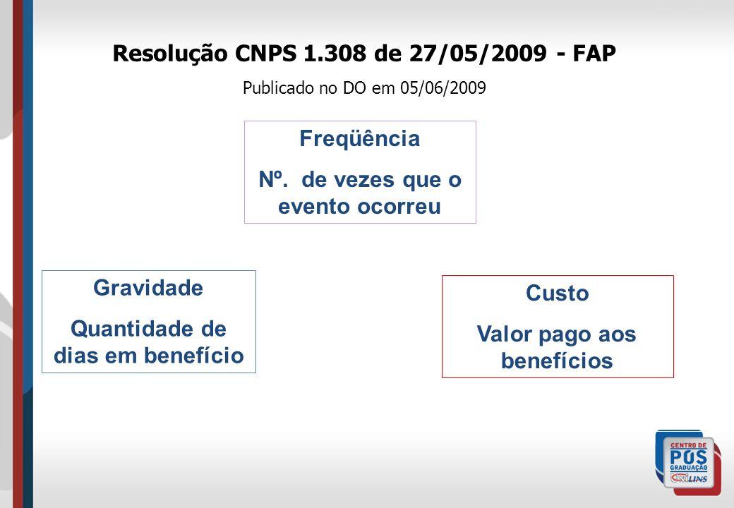 Resolução CNPS 1.308 de 27/05/2009 - FAP