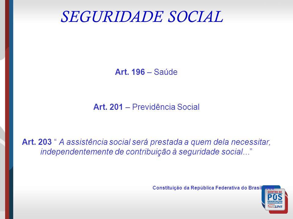 Art. 201 – Previdência Social