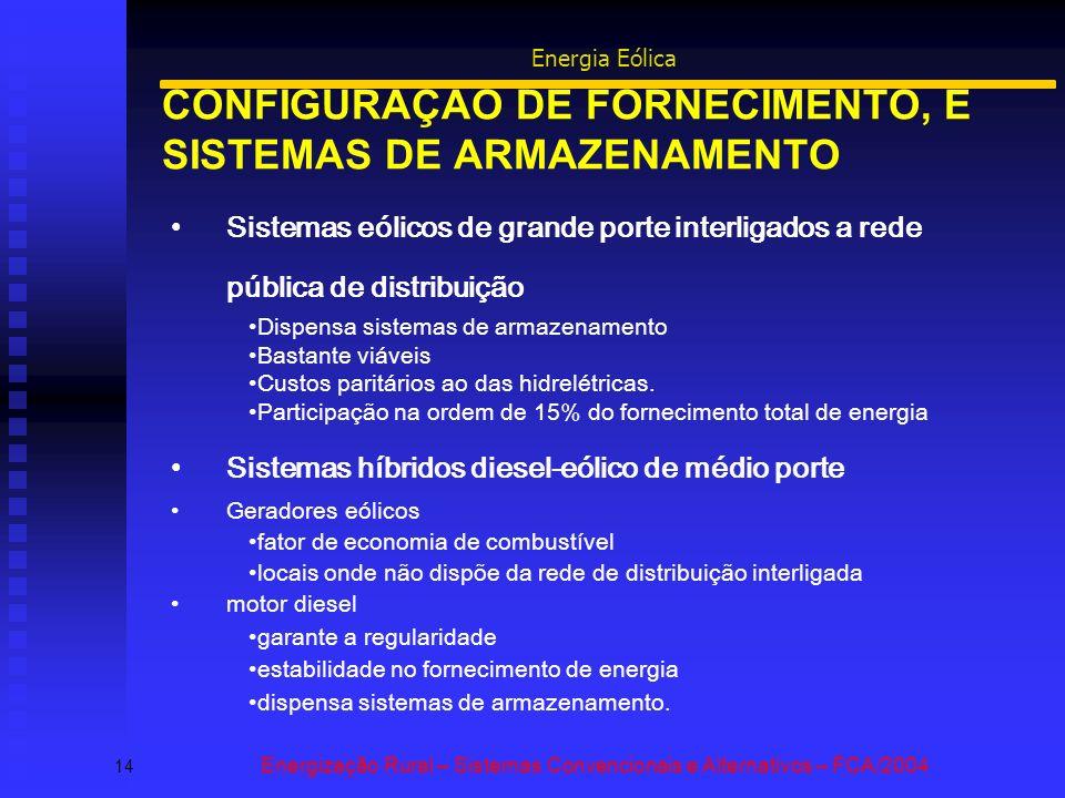 CONFIGURAÇÃO DE FORNECIMENTO, E SISTEMAS DE ARMAZENAMENTO