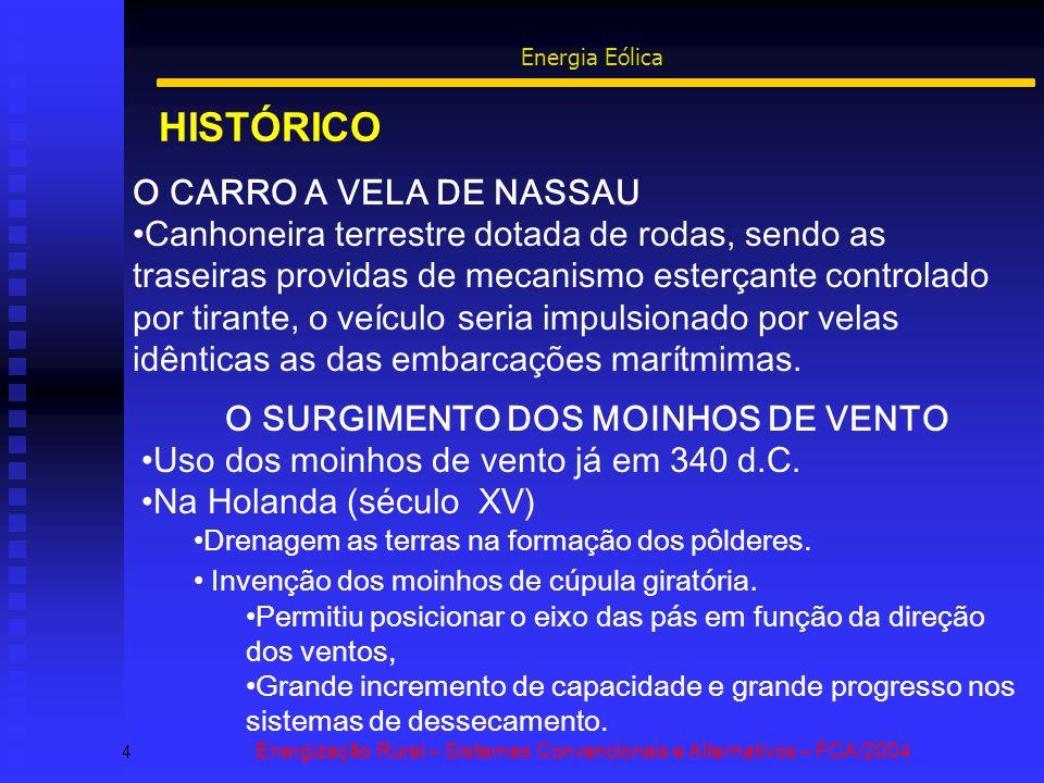 HISTÓRICO O CARRO A VELA DE NASSAU