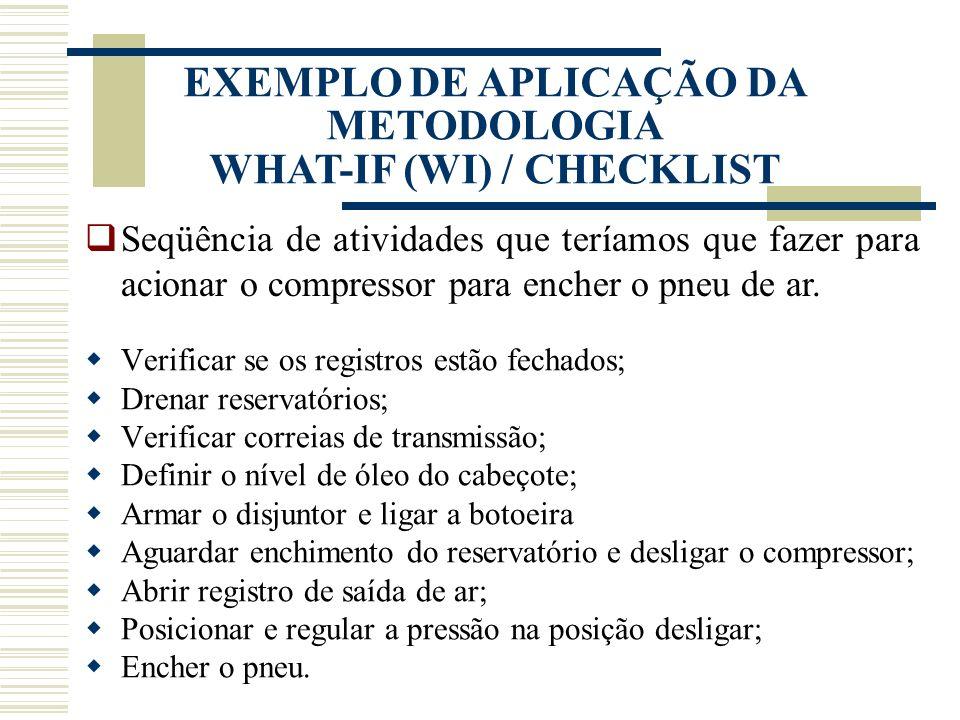 EXEMPLO DE APLICAÇÃO DA METODOLOGIA WHAT-IF (WI) / CHECKLIST