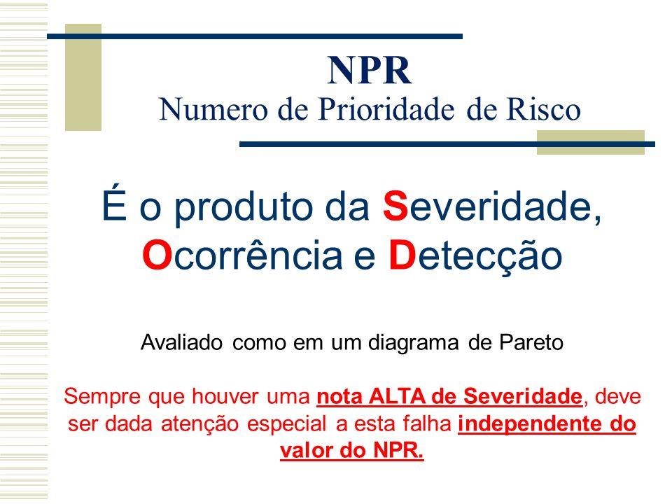 NPR Numero de Prioridade de Risco