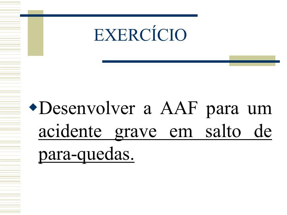 Desenvolver a AAF para um acidente grave em salto de para-quedas.