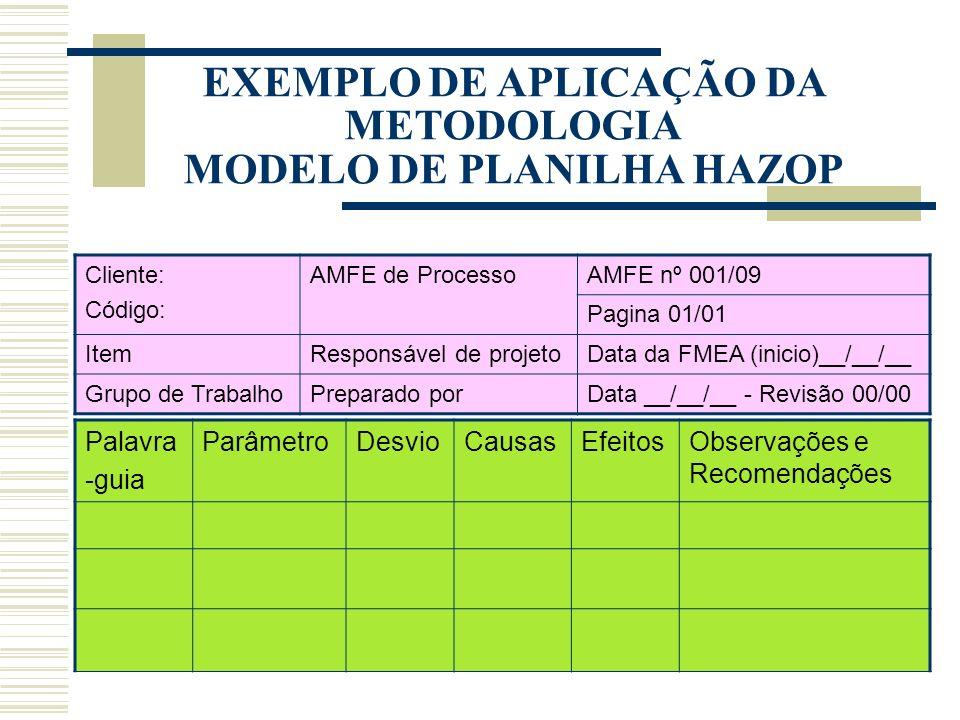 EXEMPLO DE APLICAÇÃO DA METODOLOGIA MODELO DE PLANILHA HAZOP