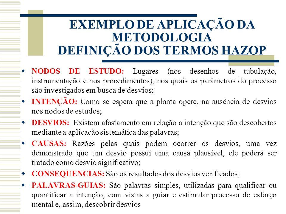 EXEMPLO DE APLICAÇÃO DA METODOLOGIA DEFINIÇÃO DOS TERMOS HAZOP