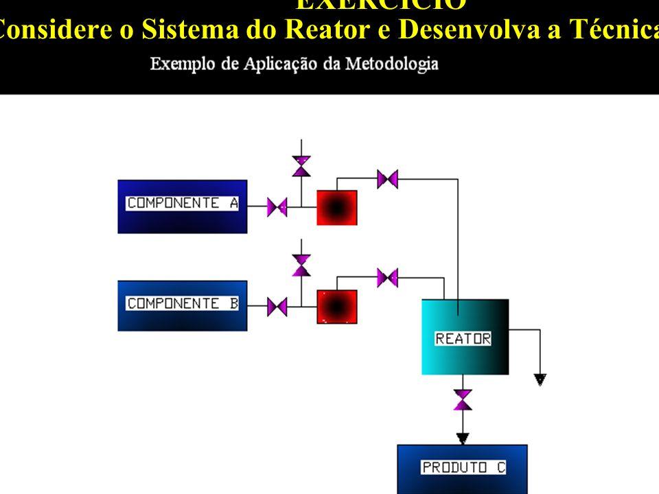 Considere o Sistema do Reator e Desenvolva a Técnica HAZOP