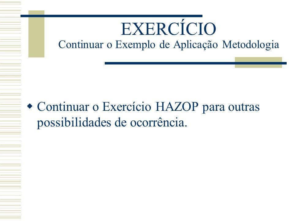EXERCÍCIO Continuar o Exemplo de Aplicação Metodologia