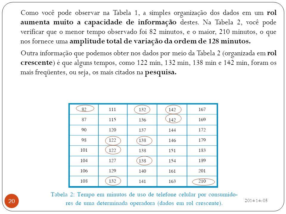 Como você pode observar na Tabela 1, a simples organização dos dados em um rol aumenta muito a capacidade de informação destes. Na Tabela 2, você pode verificar que o menor tempo observado foi 82 minutos, e o maior, 210 minutos, o que nos fornece uma amplitude total de variação da ordem de 128 minutos. Outra informação que podemos obter nos dados por meio da Tabela 2 (organizada em rol crescente) é que alguns tempos, como 122 min, 132 min, 138 min e 142 min, foram os mais freqüentes, ou seja, os mais citados na pesquisa.