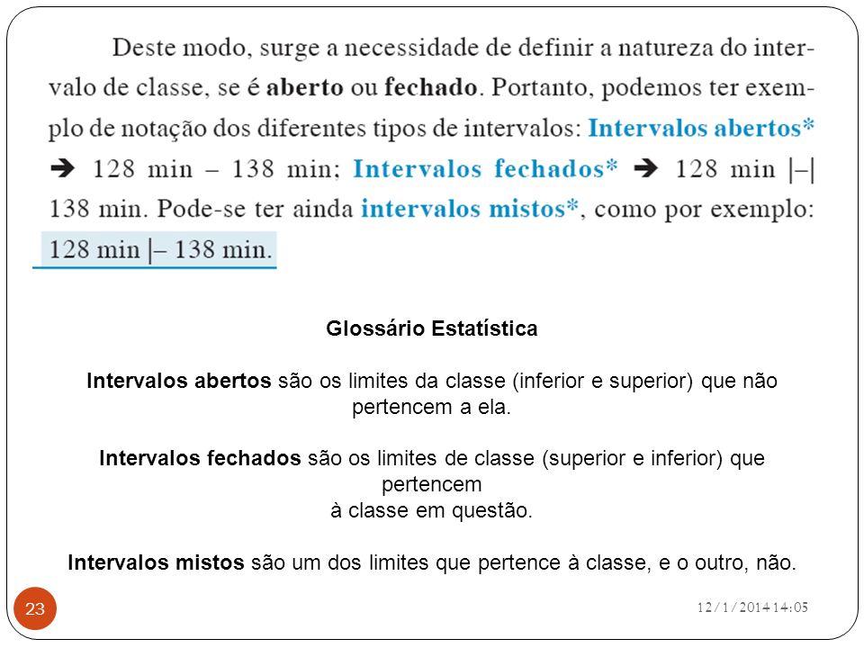 Glossário Estatística