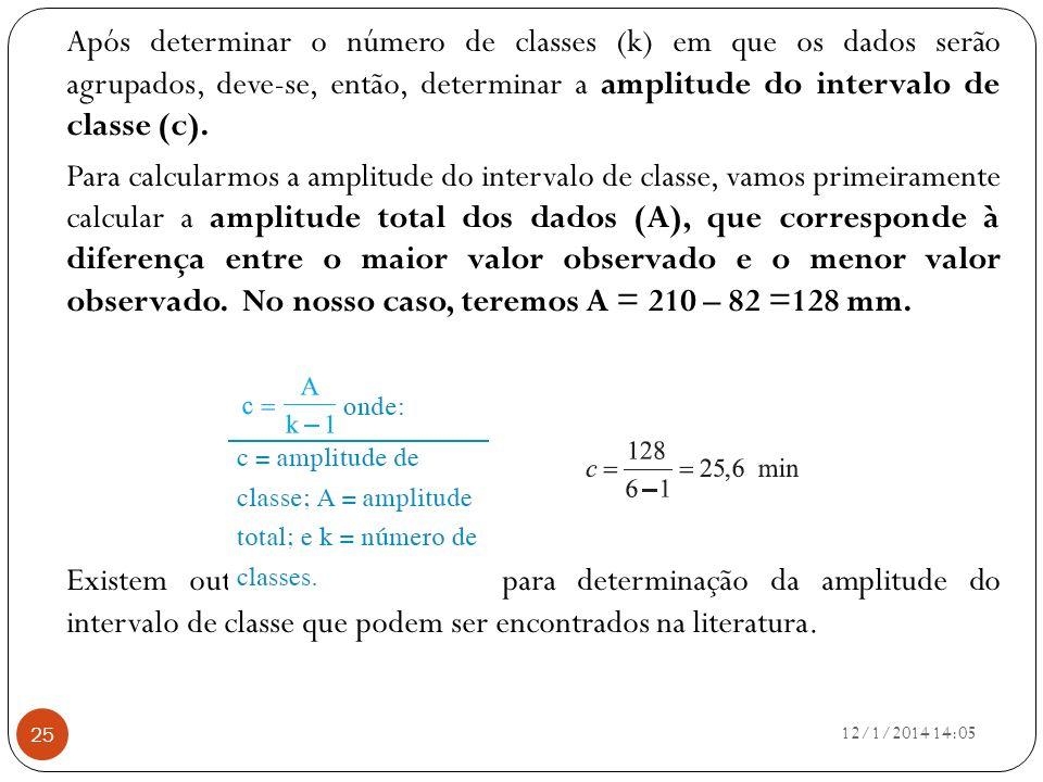 Após determinar o número de classes (k) em que os dados serão agrupados, deve-se, então, determinar a amplitude do intervalo de classe (c).