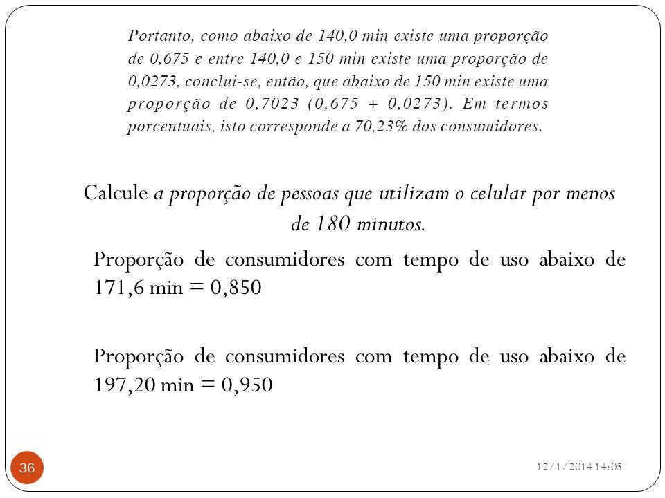 Proporção de consumidores com tempo de uso abaixo de 171,6 min = 0,850