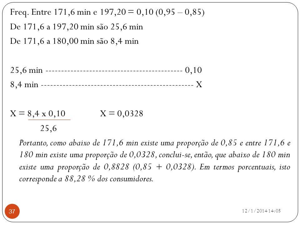 Freq. Entre 171,6 min e 197,20 = 0,10 (0,95 – 0,85) De 171,6 a 197,20 min são 25,6 min De 171,6 a 180,00 min são 8,4 min 25,6 min -------------------------------------------- 0,10 8,4 min ------------------------------------------------- X X = 8,4 x 0,10 X = 0,0328 25,6 Portanto, como abaixo de 171,6 min existe uma proporção de 0,85 e entre 171,6 e 180 min existe uma proporção de 0,0328, conclui-se, então, que abaixo de 180 min existe uma proporção de 0,8828 (0,85 + 0,0328). Em termos porcentuais, isto corresponde a 88,28 % dos consumidores.