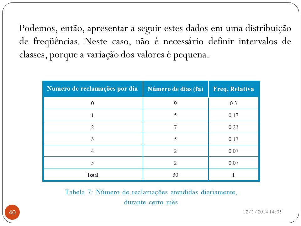 Podemos, então, apresentar a seguir estes dados em uma distribuição de freqüências. Neste caso, não é necessário definir intervalos de classes, porque a variação dos valores é pequena.
