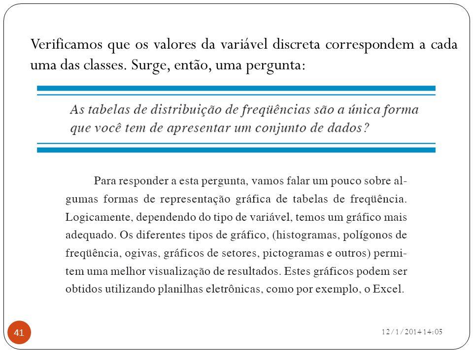 Verificamos que os valores da variável discreta correspondem a cada uma das classes. Surge, então, uma pergunta: