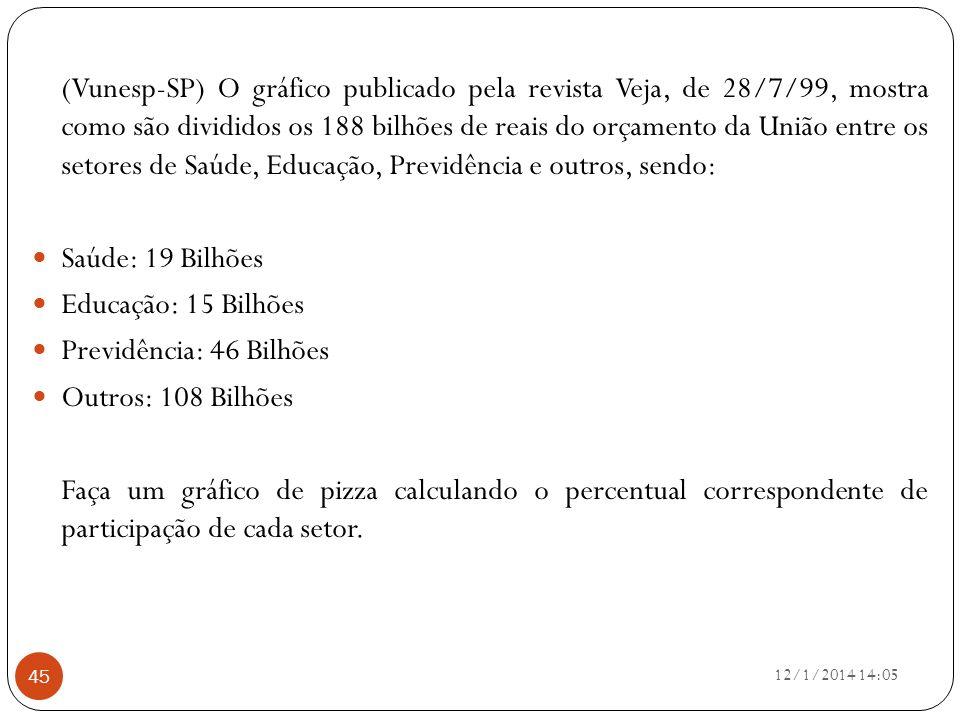 (Vunesp-SP) O gráfico publicado pela revista Veja, de 28/7/99, mostra como são divididos os 188 bilhões de reais do orçamento da União entre os setores de Saúde, Educação, Previdência e outros, sendo: