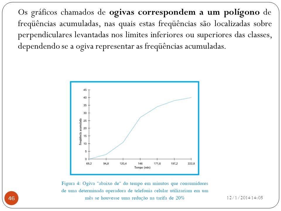 Os gráficos chamados de ogivas correspondem a um polígono de freqüências acumuladas, nas quais estas freqüências são localizadas sobre perpendiculares levantadas nos limites inferiores ou superiores das classes, dependendo se a ogiva representar as freqüências acumuladas.