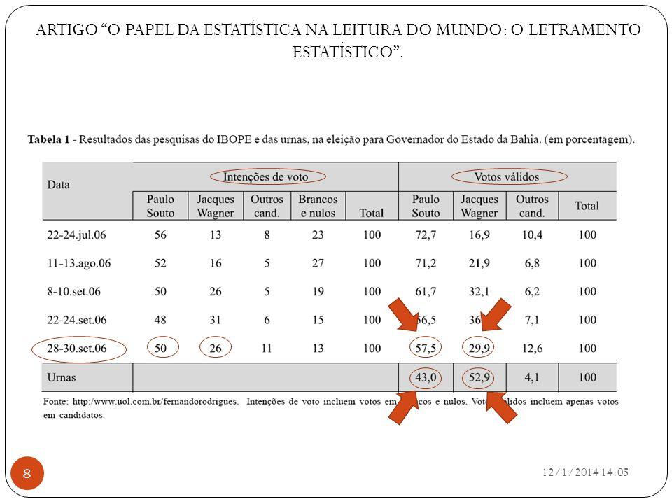 ARTIGO O PAPEL DA ESTATÍSTICA NA LEITURA DO MUNDO: O LETRAMENTO ESTATÍSTICO .