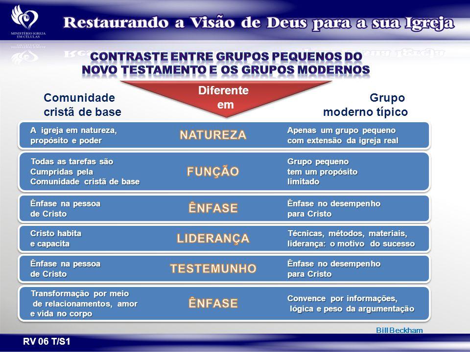 Diferente em NATUREZA FUNÇÃO ÊNFASE LIDERANÇA TESTEMUNHO ÊNFASE