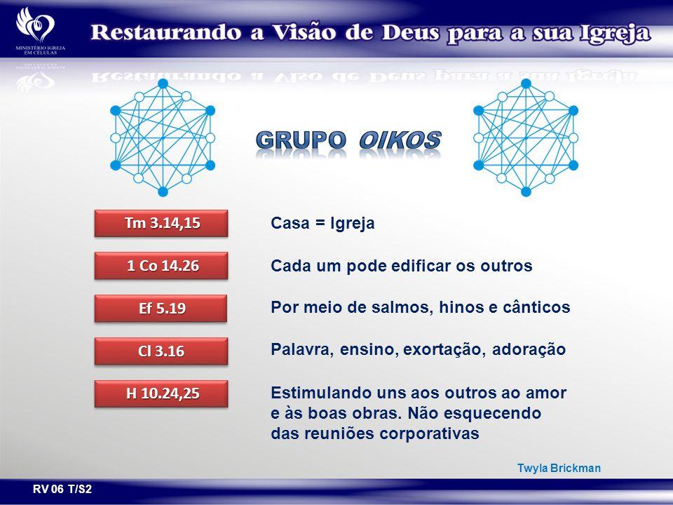 Grupo oikos Tm 3.14,15 Casa = Igreja 1 Co 14.26