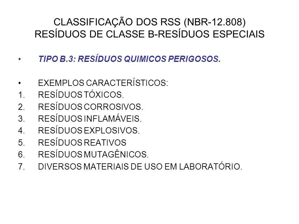 CLASSIFICAÇÃO DOS RSS (NBR-12