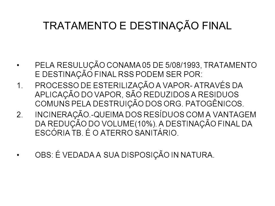 TRATAMENTO E DESTINAÇÃO FINAL