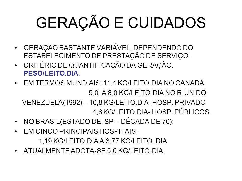 GERAÇÃO E CUIDADOS GERAÇÃO BASTANTE VARIÁVEL, DEPENDENDO DO ESTABELECIMENTO DE PRESTAÇÃO DE SERVIÇO.