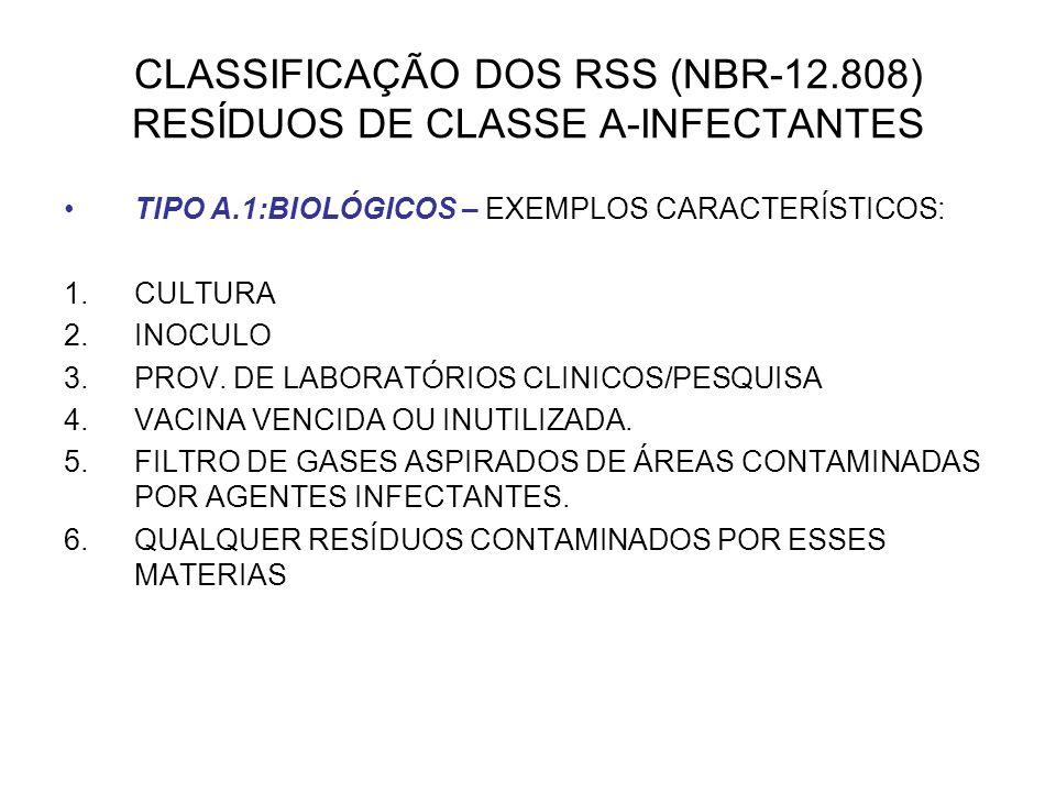 CLASSIFICAÇÃO DOS RSS (NBR-12.808) RESÍDUOS DE CLASSE A-INFECTANTES