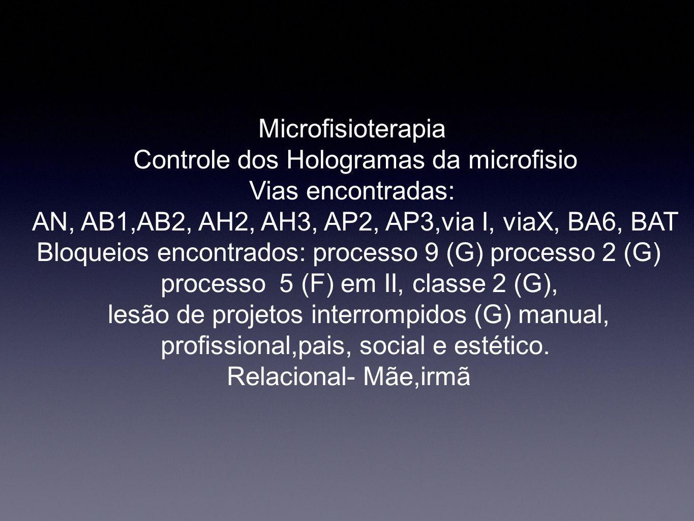 Controle dos Hologramas da microfisio Vias encontradas: