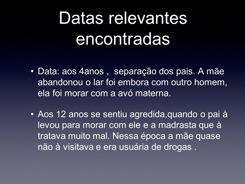 Datas relevantes encontradas