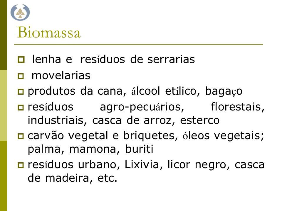 Biomassa lenha e resíduos de serrarias movelarias