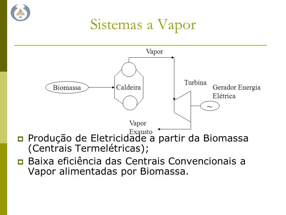 Sistemas a Vapor Vapor. Turbina. Biomassa. Caldeira. Gerador Energia Elétrica. ~ Vapor Exausto.