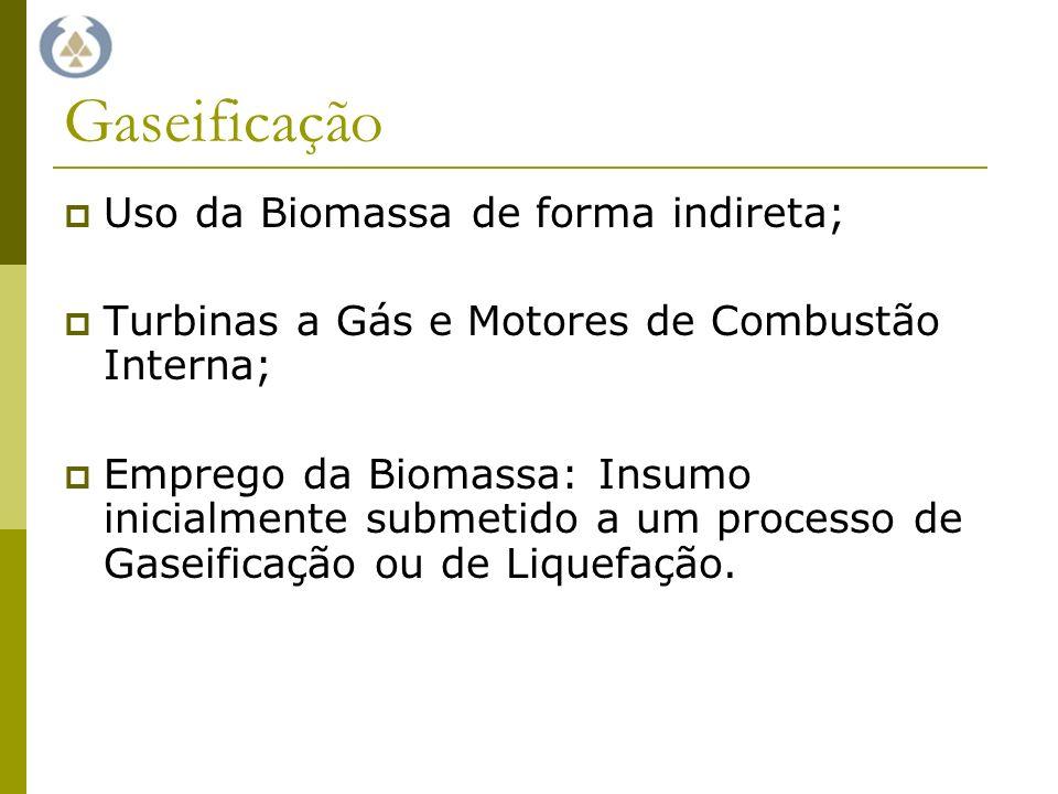 Gaseificação Uso da Biomassa de forma indireta;