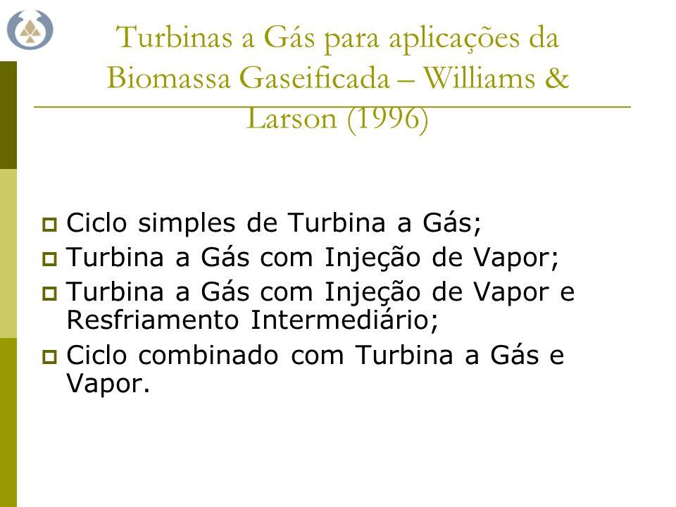 Turbinas a Gás para aplicações da Biomassa Gaseificada – Williams & Larson (1996)