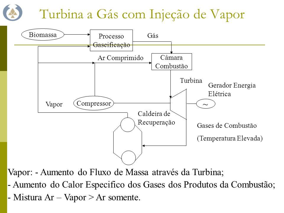 Turbina a Gás com Injeção de Vapor